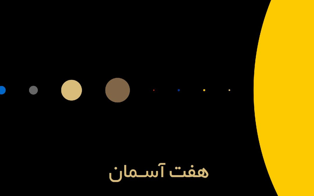 منظومه شمسی در قرآن